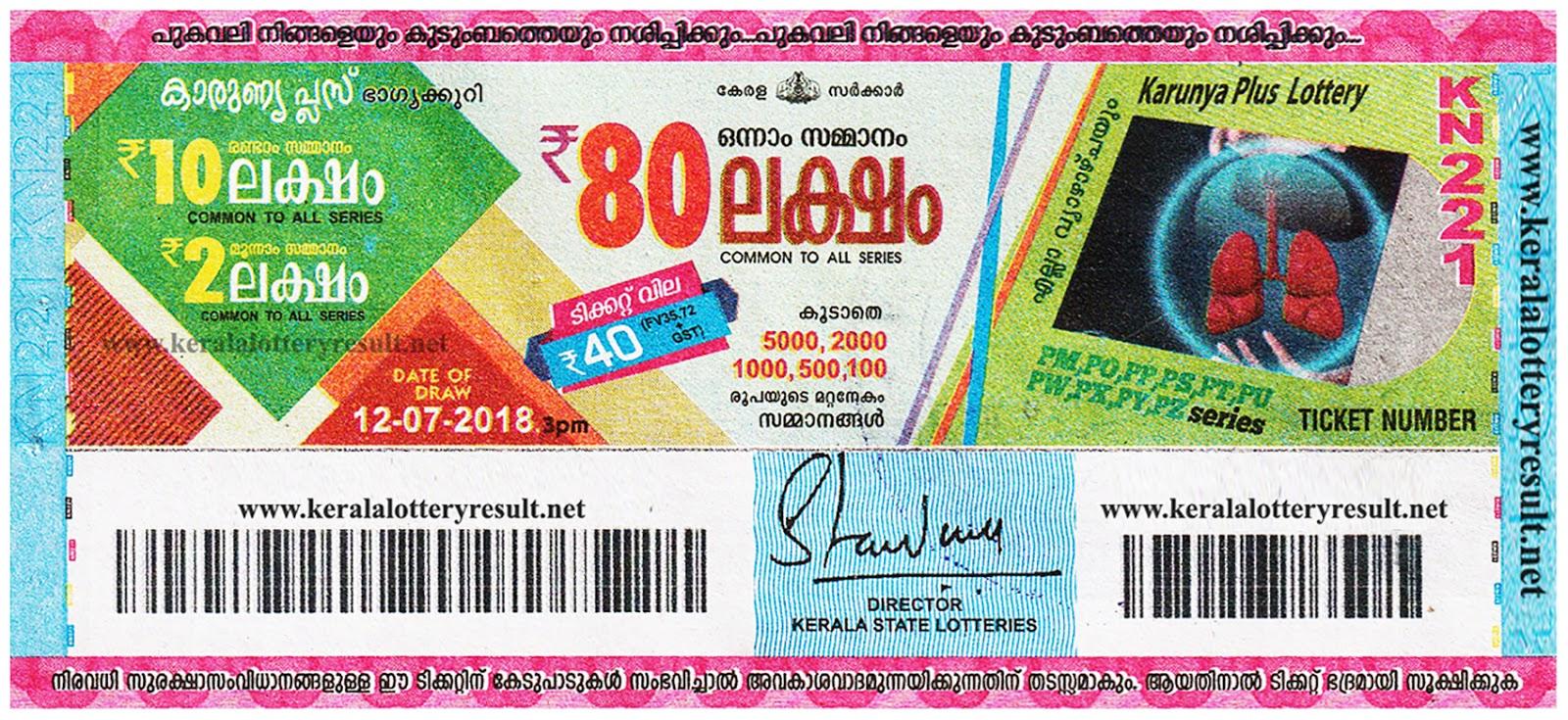 Kerala Lotteries